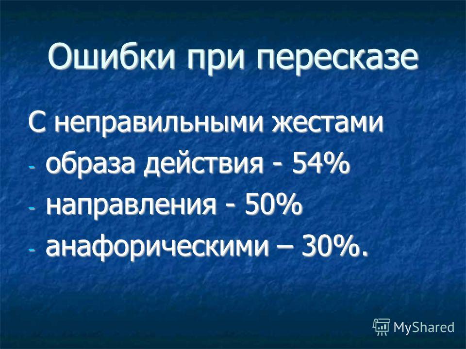 Ошибки при пересказе С неправильными жестами - образа действия - 54% - направления - 50% - анафорическими – 30%.
