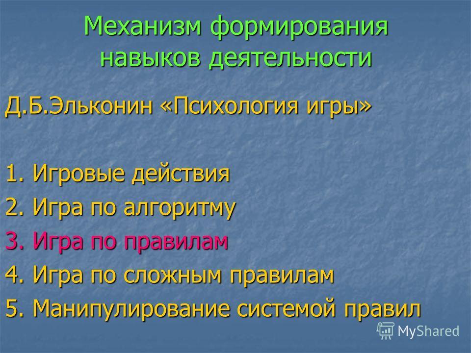 Механизм формирования навыков деятельности Д.Б.Эльконин «Психология игры» 1. Игровые действия 2. Игра по алгоритму 3. Игра по правилам 4. Игра по сложным правилам 5. Манипулирование системой правил