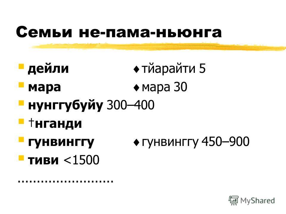 Семьи не-пама-ньюнга дейли тйарайти 5 мара мара 30 нунггубуйу 300–400 нганди гунвинггу гунвинггу 450–900 тиви