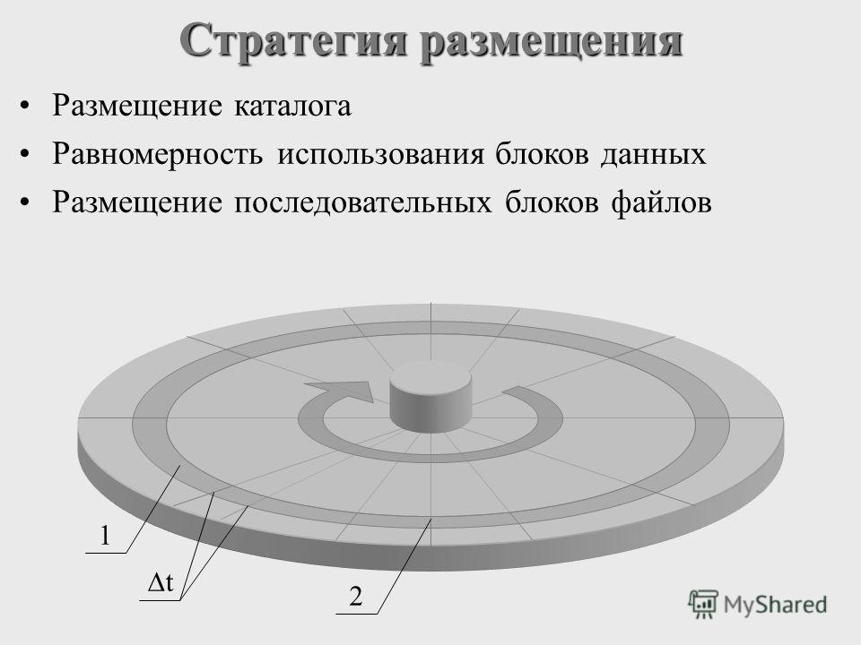 Стратегия размещения Размещение каталога Равномерность использования блоков данных Размещение последовательных блоков файлов 1 2 t