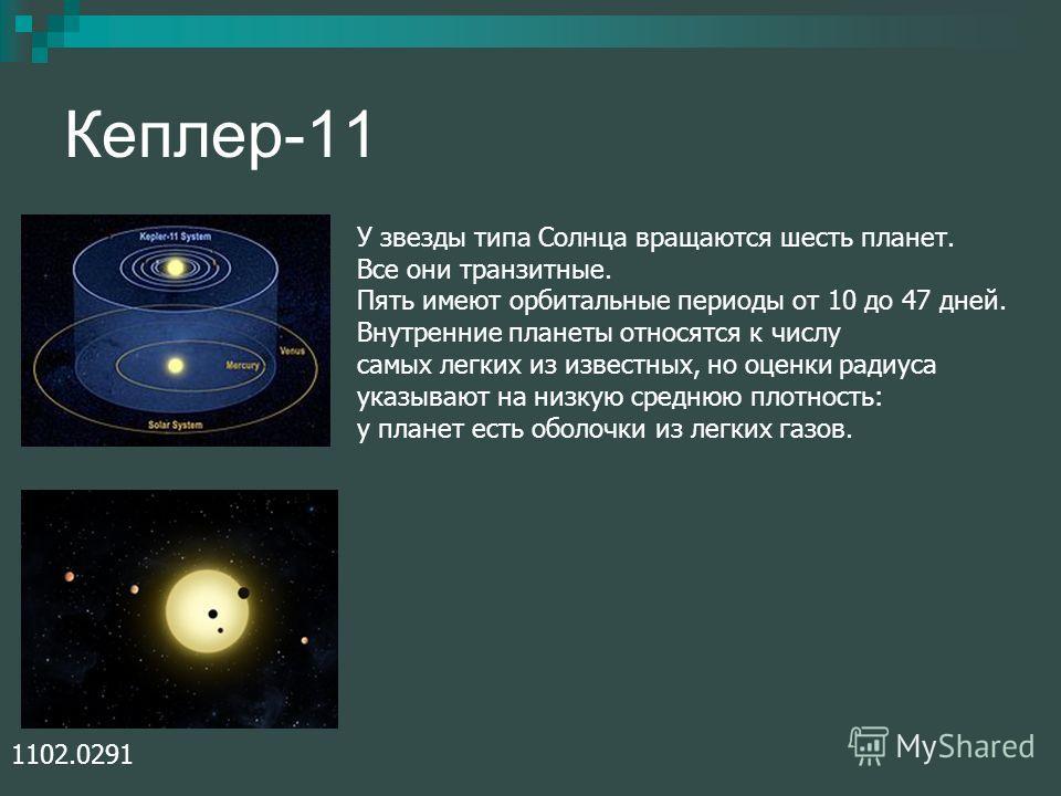 Кеплер-11 У звезды типа Солнца вращаются шесть планет. Все они транзитные. Пять имеют орбитальные периоды от 10 до 47 дней. Внутренние планеты относятся к числу самых легких из известных, но оценки радиуса указывают на низкую среднюю плотность: у пла