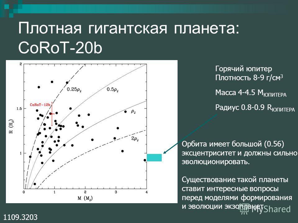 Плотная гигантская планета: CoRoT-20b Горячий юпитер Плотность 8-9 г/см 3 Масса 4-4.5 М ЮПИТЕРА Радиус 0.8-0.9 R ЮПИТЕРА 1109.3203 Орбита имеет большой (0.56) эксцентриситет и должны сильно эволюционировать. Существование такой планеты ставит интерес