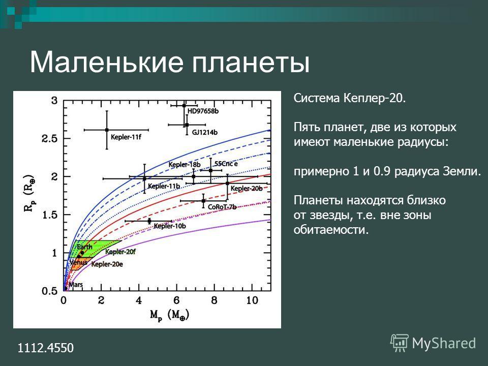 Маленькие планеты 1112.4550 Система Кеплер-20. Пять планет, две из которых имеют маленькие радиусы: примерно 1 и 0.9 радиуса Земли. Планеты находятся близко от звезды, т.е. вне зоны обитаемости.