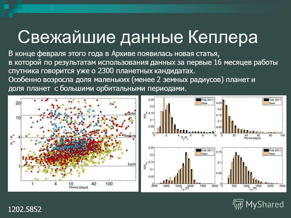 Свежайшие данные Кеплера 1202.5852 В конце февраля этого года в Архиве появилась новая статья, в которой по результатам использования данных за первые 16 месяцев работы спутника говорится уже о 2300 планетных кандидатах. Особенно возросла доля малень