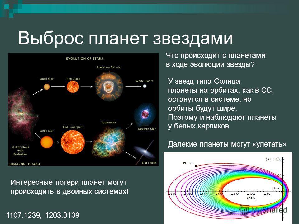 Выброс планет звездами 1107.1239, 1203.3139 Что происходит с планетами в ходе эволюции звезды? У звезд типа Солнца планеты на орбитах, как в СС, останутся в системе, но орбиты будут шире. Поэтому и наблюдают планеты у белых карликов Далекие планеты м
