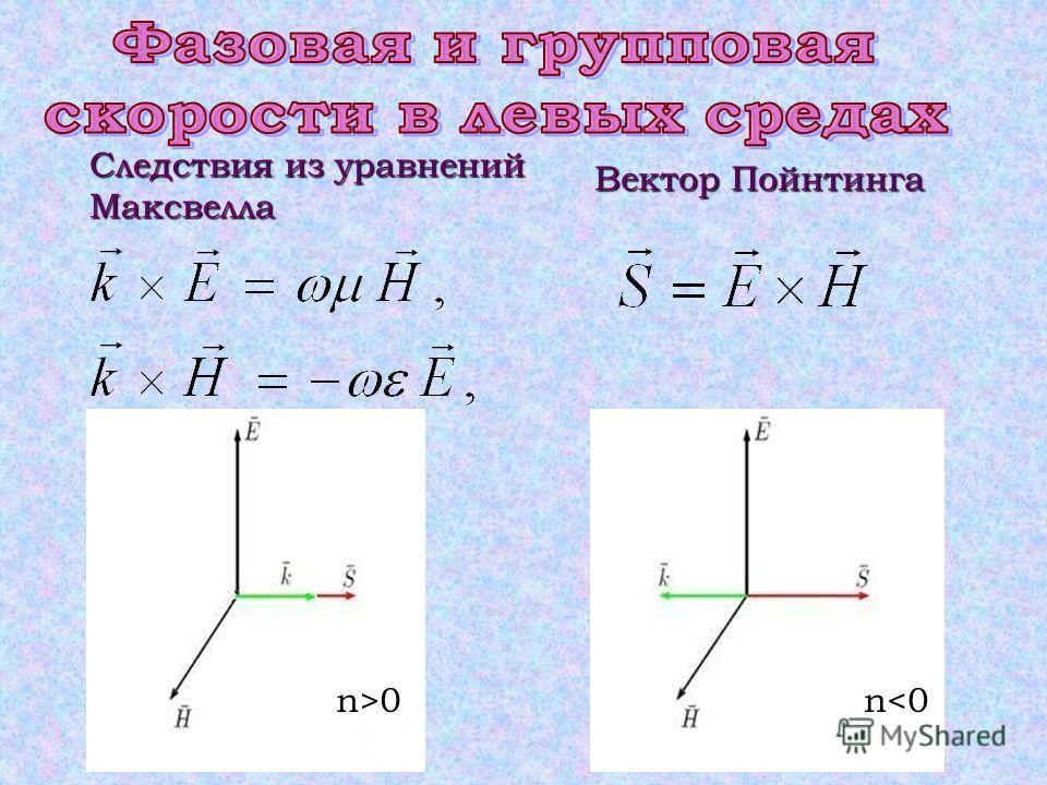 Вектор Пойнтинга Следствия из уравнений Максвелла n>0n