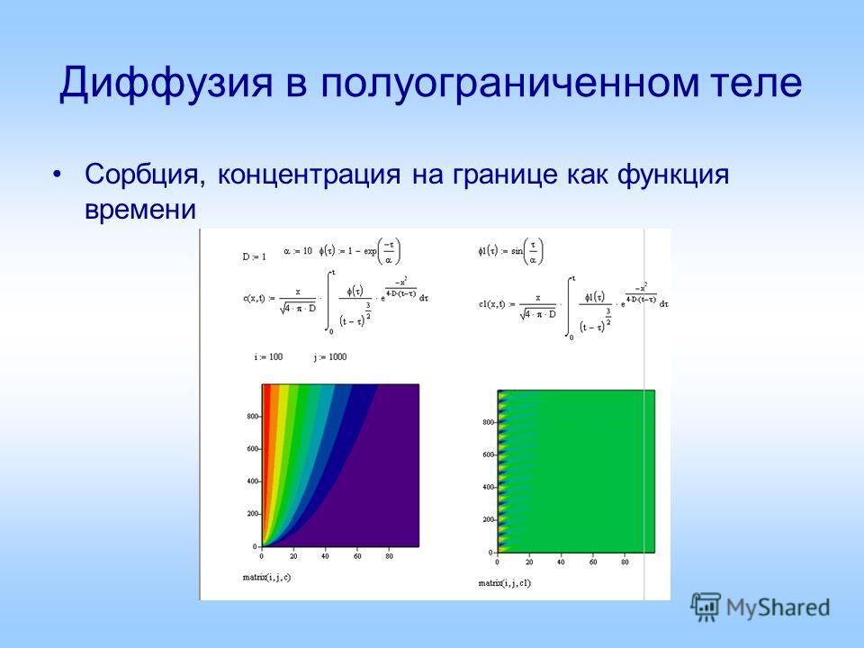 Диффузия в полуограниченном теле Сорбция, концентрация на границе как функция времени