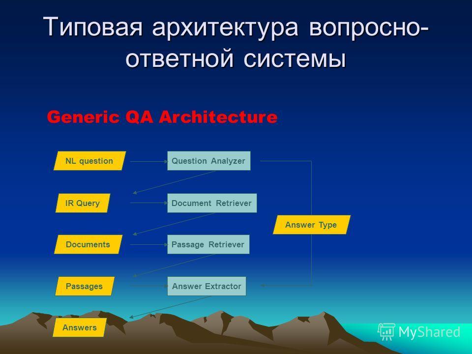 Типовая архитектура вопросно- ответной системы Generic QA Architecture Question Analyzer Document Retriever Passage Retriever Answer Extractor NL question IR Query Documents Passages Answers Answer Type