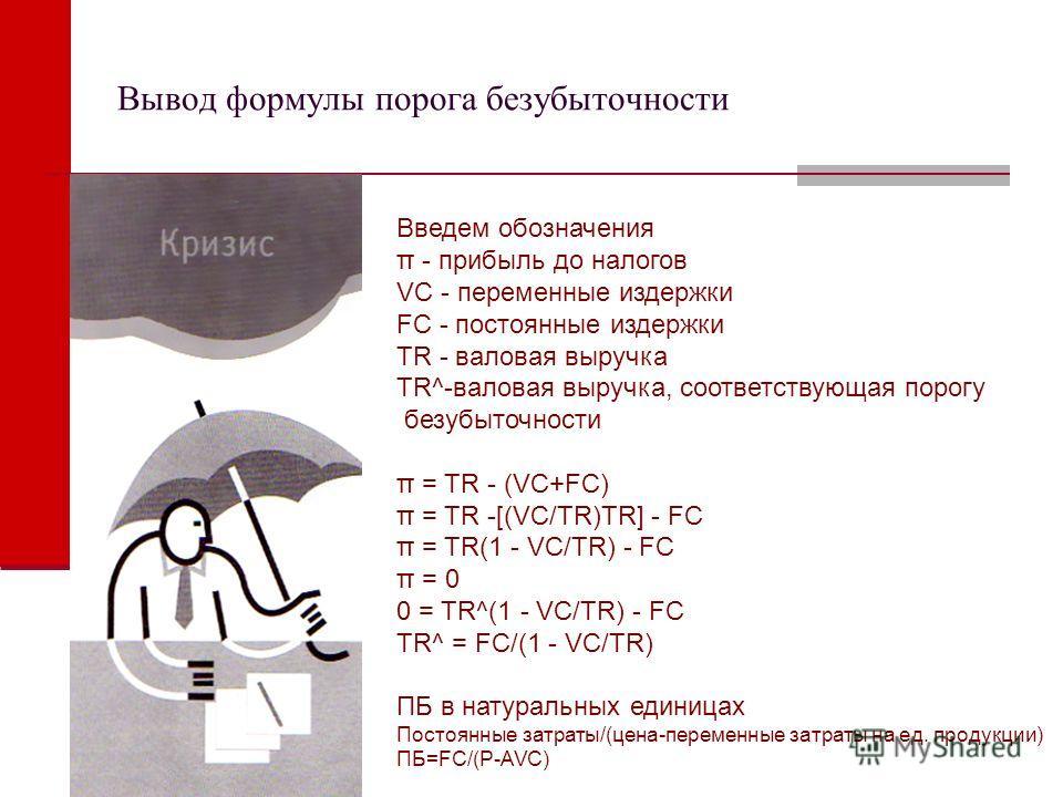 Вывод формулы порога безубыточности Введем обозначения π - прибыль до налогов VC - переменные издержки FC - постоянные издержки TR - валовая выручка TR^-валовая выручка, соответствующая порогу безубыточности π = TR - (VC+FC) π = TR -[(VC/TR)TR] - FC