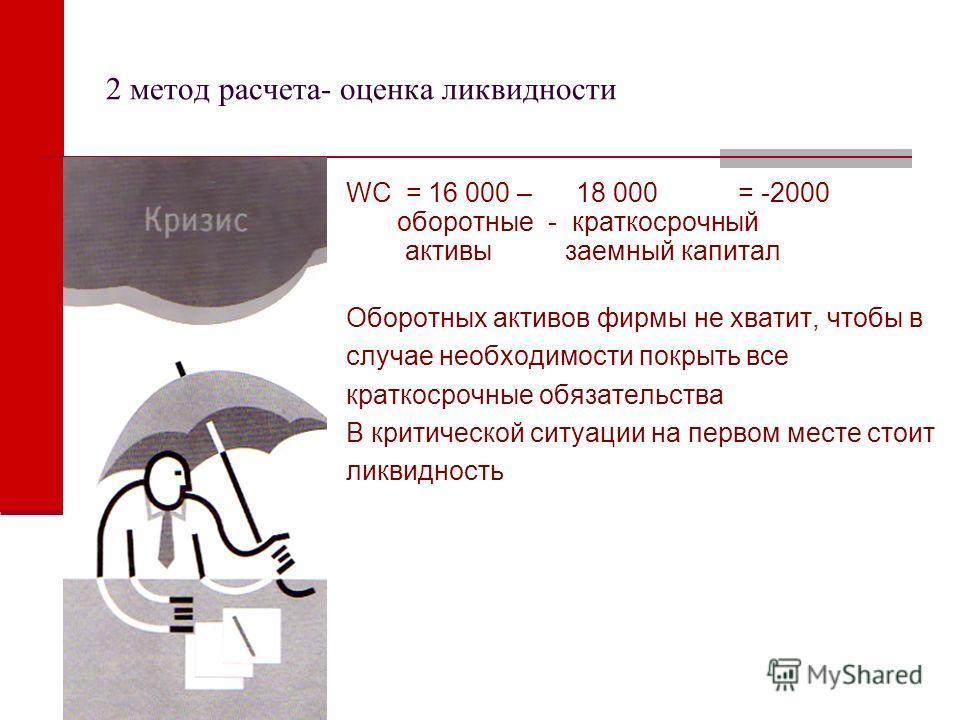 2 метод расчета- оценка ликвидности WC = 16 000 – 18 000 = -2000 оборотные - краткосрочный активы заемный капитал Оборотных активов фирмы не хватит, чтобы в случае необходимости покрыть все краткосрочные обязательства В критической ситуации на первом