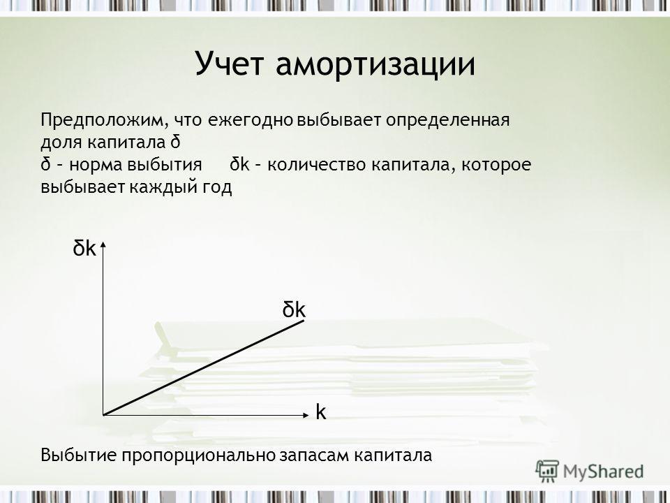 Учет амортизации Предположим, что ежегодно выбывает определенная доля капитала δ δ – норма выбытия δk – количество капитала, которое выбывает каждый год Выбытие пропорционально запасам капитала δkδk δkδk k