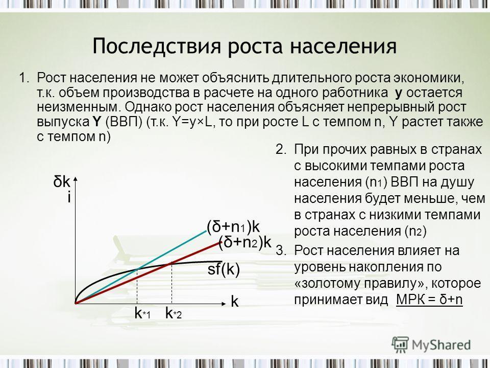 Последствия роста населения (δ+n 1 )k δkδk k i sf(k) k*1k*1 1.Рост населения не может объяснить длительного роста экономики, т.к. объем производства в расчете на одного работника y остается неизменным. Однако рост населения объясняет непрерывный рост