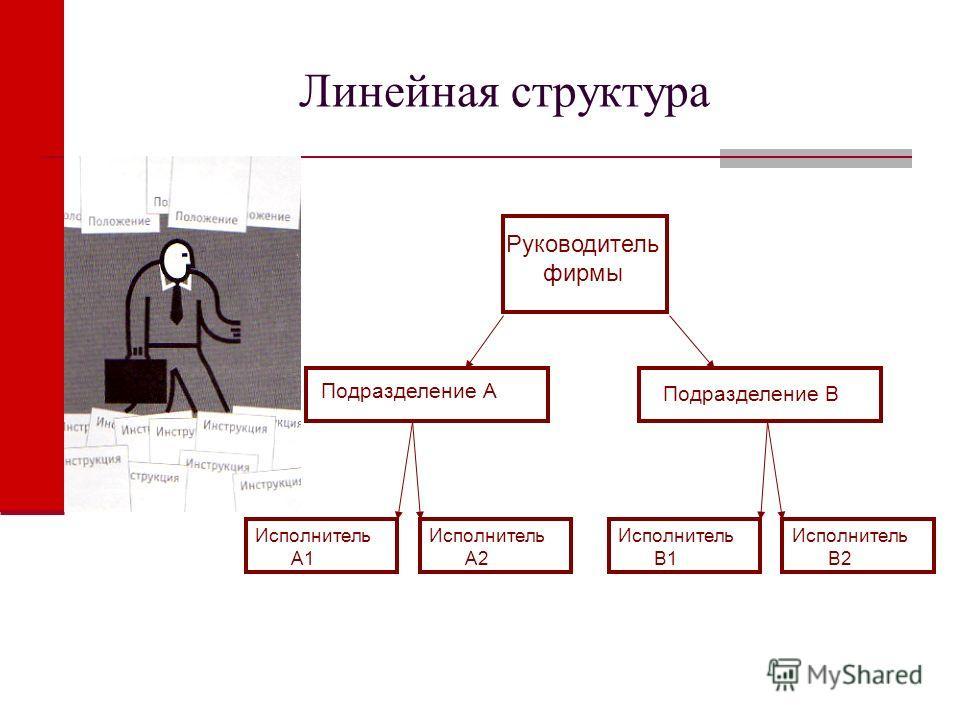 Линейная структура Исполнитель А1 Исполнитель А2 Исполнитель В1 Исполнитель В2 Руководитель фирмы Подразделение А Подразделение В