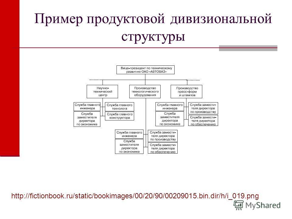 Пример продуктовой дивизиональной структуры http://fictionbook.ru/static/bookimages/00/20/90/00209015.bin.dir/h/i_019.png
