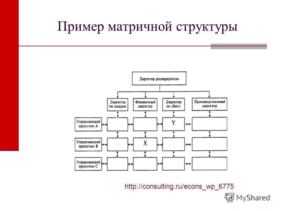 Пример матричной структуры http://consulting.ru/econs_wp_6775