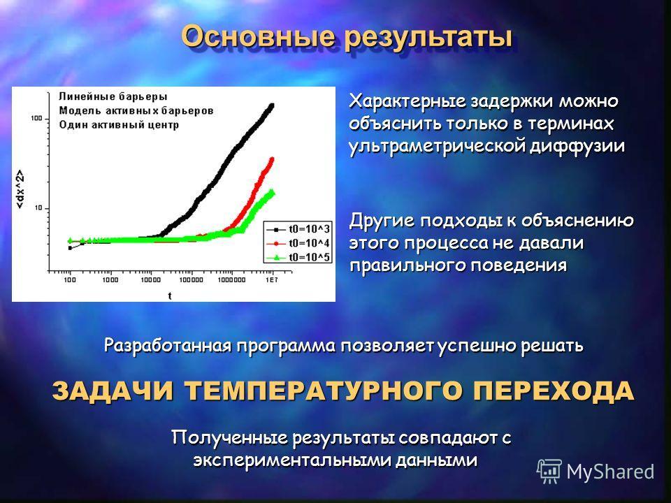 Основные результаты Полученные результаты совпадают с экспериментальными данными экспериментальными данными ЗАДАЧИ ТЕМПЕРАТУРНОГО ПЕРЕХОДА Разработанная программа позволяет успешно решать Характерные задержки можно объяснить только в терминах ультрам