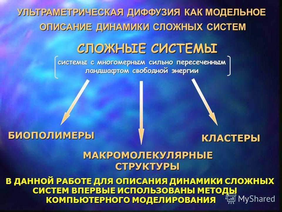 УЛЬТРАМЕТРИЧЕСКАЯ ДИФФУЗИЯ КАК МОДЕЛЬНОЕ ОПИСАНИЕ ДИНАМИКИ СЛОЖНЫХ СИСТЕМ системы с многомерным сильно пересеченным ландшафтом свободной энергии ландшафтом свободной энергии БИОПОЛИМЕРЫ МАКРОМОЛЕКУЛЯРНЫЕ СТРУКТУРЫ СТРУКТУРЫ КЛАСТЕРЫ СЛОЖНЫЕ СИСТЕМЫ В