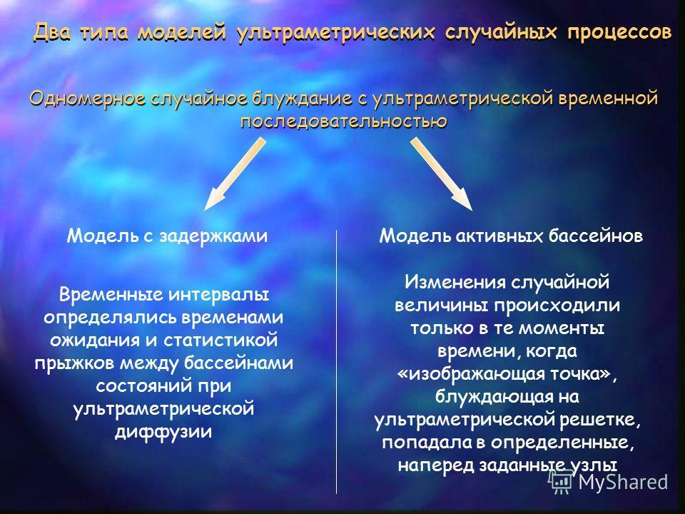 Два типа моделей ультраметрических случайных процессов Два типа моделей ультраметрических случайных процессов Одномерное случайное блуждание с ультраметрической временной последовательностью Модель с задержками Временные интервалы определялись времен