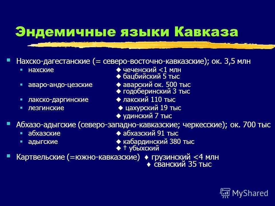 Эндемичные языки Кавказа Нахско-дагестанские (= северо-восточно-кавказские); ок. 3,5 млн нахские чеченский