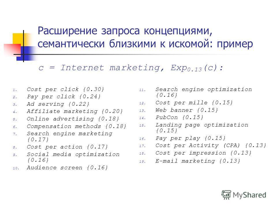 Расширение запроса концепциями, семантически близкими к искомой: пример 1. Cost per click {0.30} 2. Pay per click {0.24} 3. Ad serving {0.22} 4. Affiliate marketing {0.20} 5. Online advertising {0.18} 6. Compensation methods {0.18} 7. Search engine m