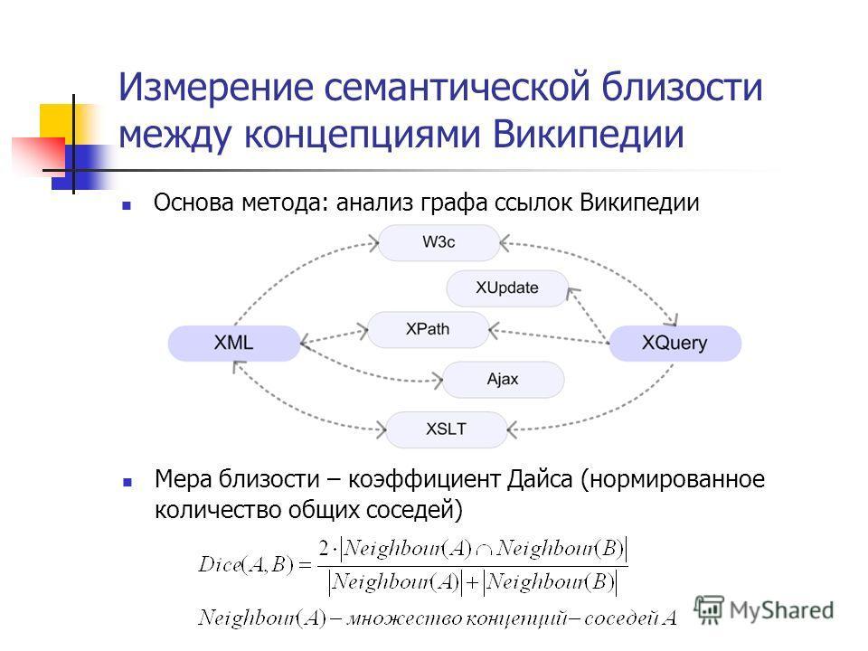 Измерение семантической близости между концепциями Википедии Основа метода: анализ графа ссылок Википедии Мера близости – коэффициент Дайса (нормированное количество общих соседей)