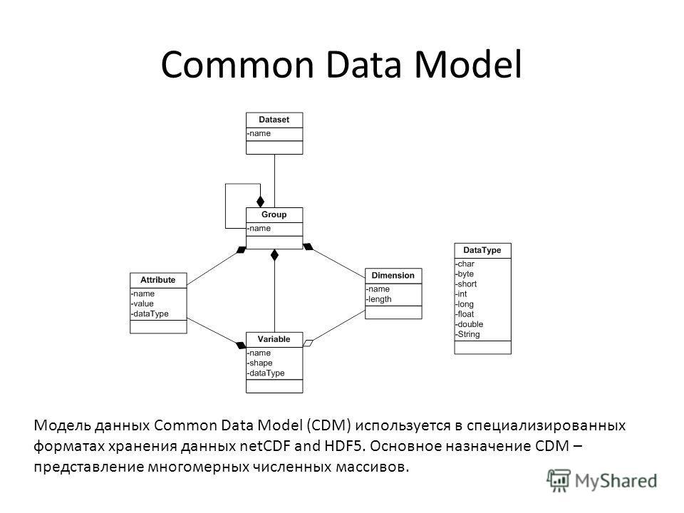 Common Data Model Модель данных Common Data Model (CDM) используется в специализированных форматах хранения данных netCDF and HDF5. Основное назначение CDM – представление многомерных численных массивов.