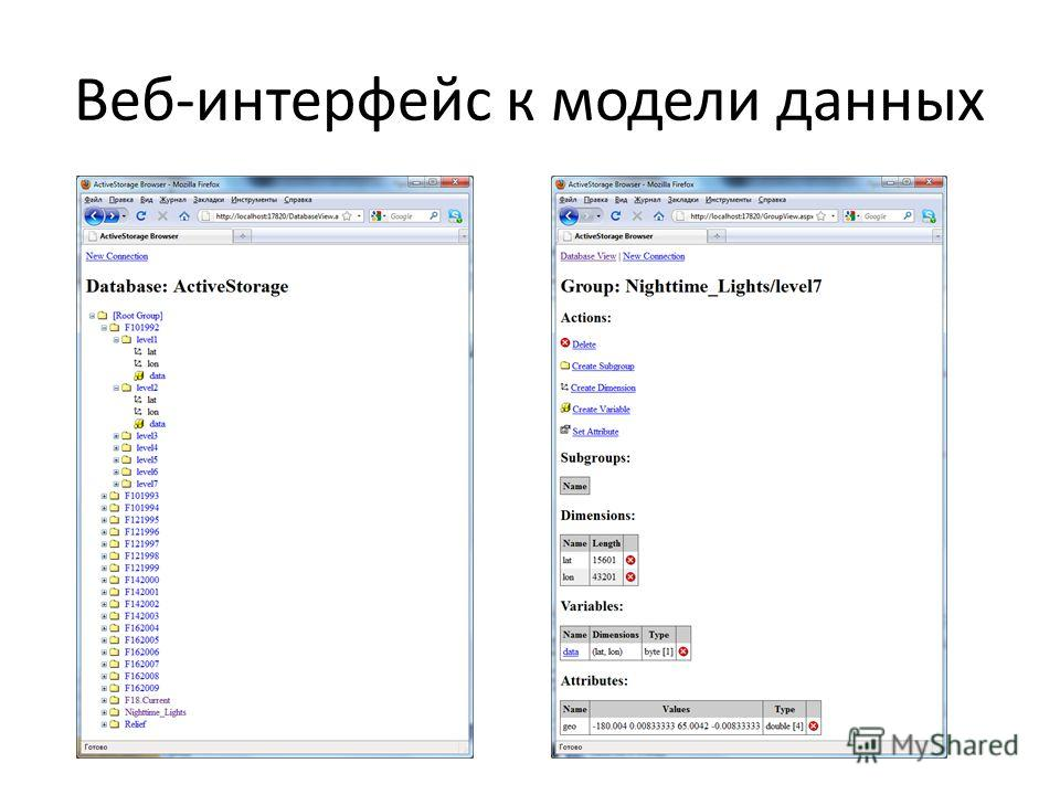 Веб-интерфейс к модели данных
