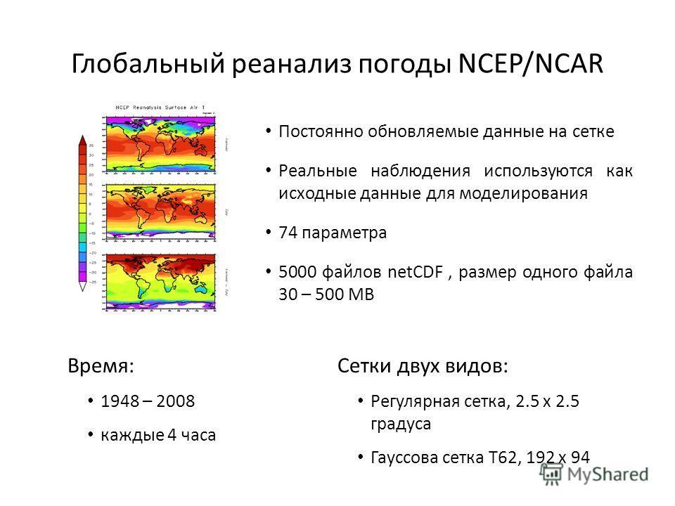 Глобальный реанализ погоды NCEP/NCAR Постоянно обновляемые данные на сетке Реальные наблюдения используются как исходные данные для моделирования 74 параметра 5000 файлов netCDF, размер одного файла 30 – 500 MB Время: 1948 – 2008 каждые 4 часа Сетки