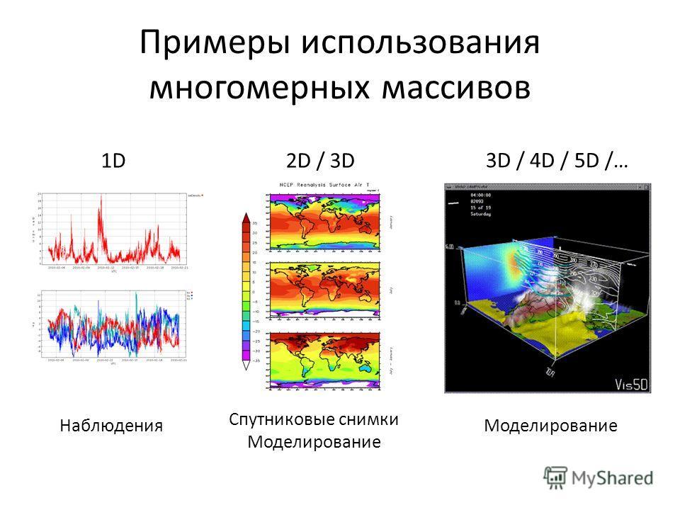 Примеры использования многомерных массивов 2D / 3D 3D / 4D / 5D /… 1D Наблюдения Спутниковые снимки Моделирование