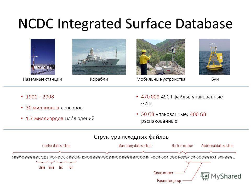NCDC Integrated Surface Database 1901 – 2008 30 миллионов сенсоров 1.7 миллиардов наблюдений Наземные станцииКораблиМобильные устройстваБуи 0189010020999992007022817004+80050+016250FM-12+000899999V0202201N008019999999N0090001N1+00631+00541098651ADDGA