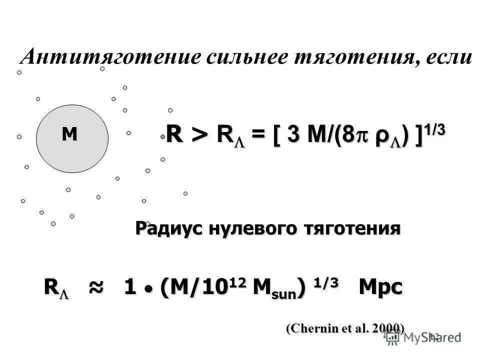 12 M Антитяготение сильнее тяготения, если R > R = [ 3 M/(8 ρ ) ] 1/3 R > R = [ 3 M/(8 ρ ) ] 1/3 Радиус нулевого тяготения Радиус нулевого тяготения R 1 (M/10 12 M sun ) 1/3 Mpс R 1 (M/10 12 M sun ) 1/3 Mpс (Chernin et al. 2000) (Chernin et al. 2000)