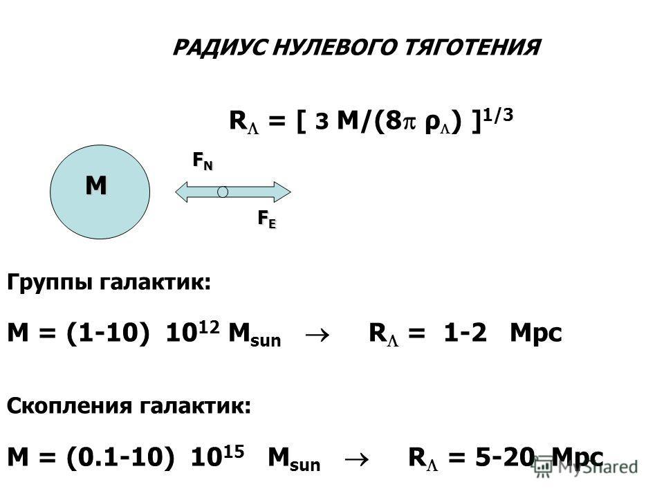 M F E F E FNFNFNFN РАДИУС НУЛЕВОГО ТЯГОТЕНИЯ R = [ 3 M/(8 ρ ) ] 1/3 Группы галактик: M = (1-10) 10 12 M sun R = 1-2 Mpc Скопления галактик: M = (0.1-10) 10 15 M sun R = 5-20 Mpc