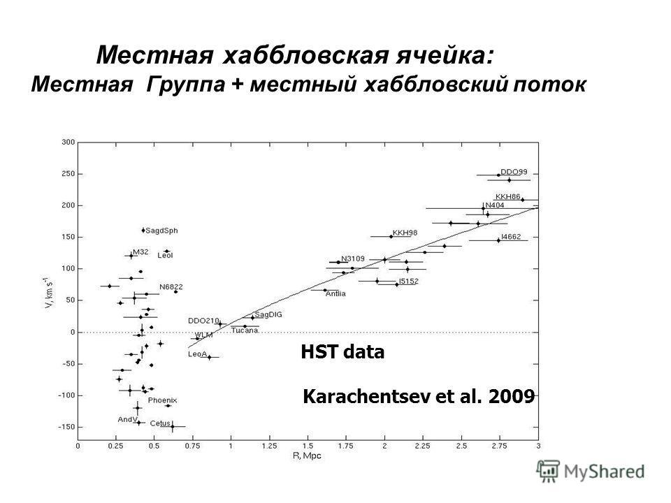 Местная хаббловская ячейка: Местная Группа + местный хаббловский поток HST data Karachentsev et al. 2009