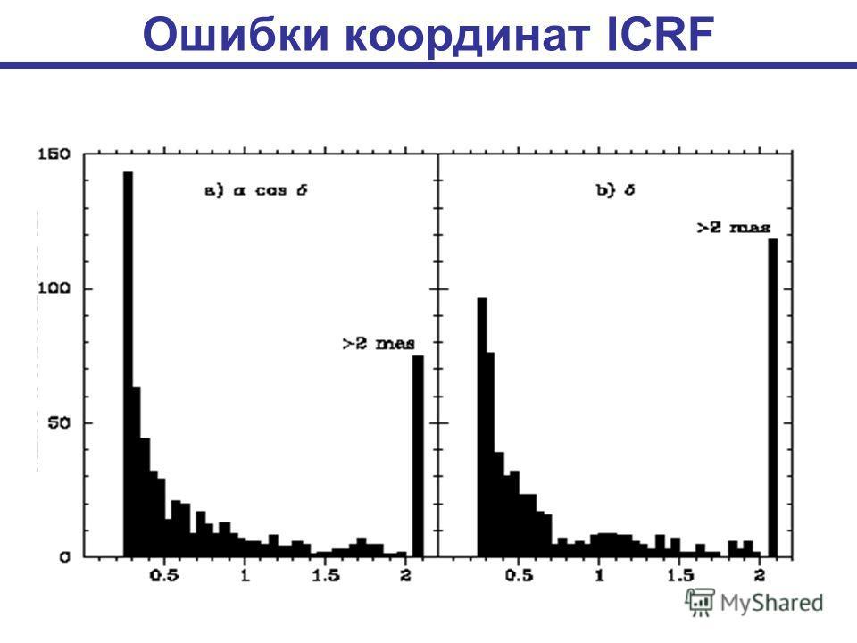 Ошибки координат IСRF
