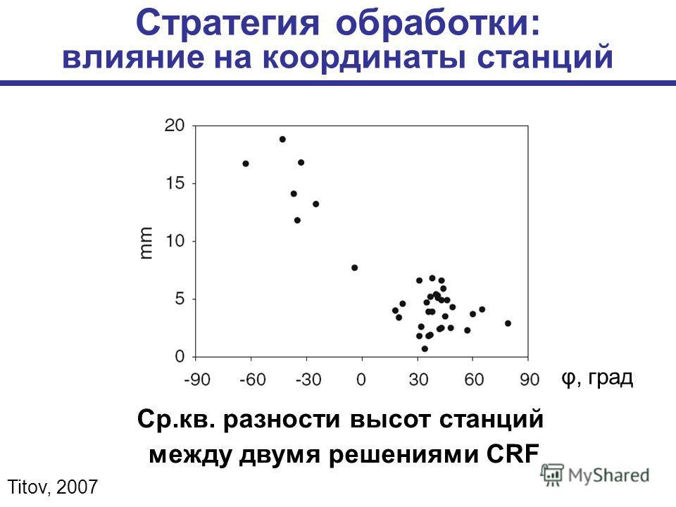 Стратегия обработки: влияние на координаты станций Titov, 2007 Ср.кв. разности высот станций между двумя решениями CRF φ, град
