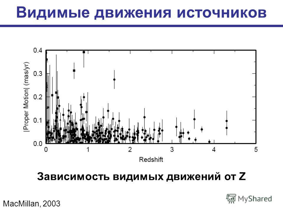 Видимые движения источников MacMillan, 2003 Зависимость видимых движений от Z