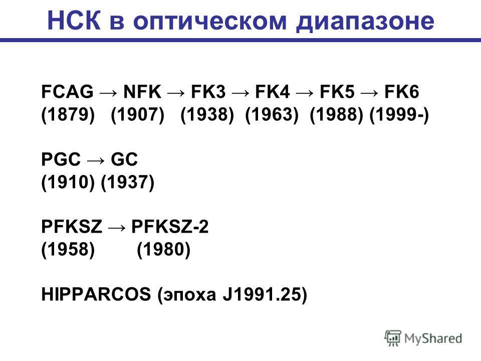 НСК в оптическом диапазоне FCAG NFK FK3 FK4 FK5 FK6 (1879) (1907) (1938) (1963) (1988) (1999-) PGC GC (1910) (1937) PFKSZ PFKSZ-2 (1958) (1980) HIPPARCOS (эпоха J1991.25)