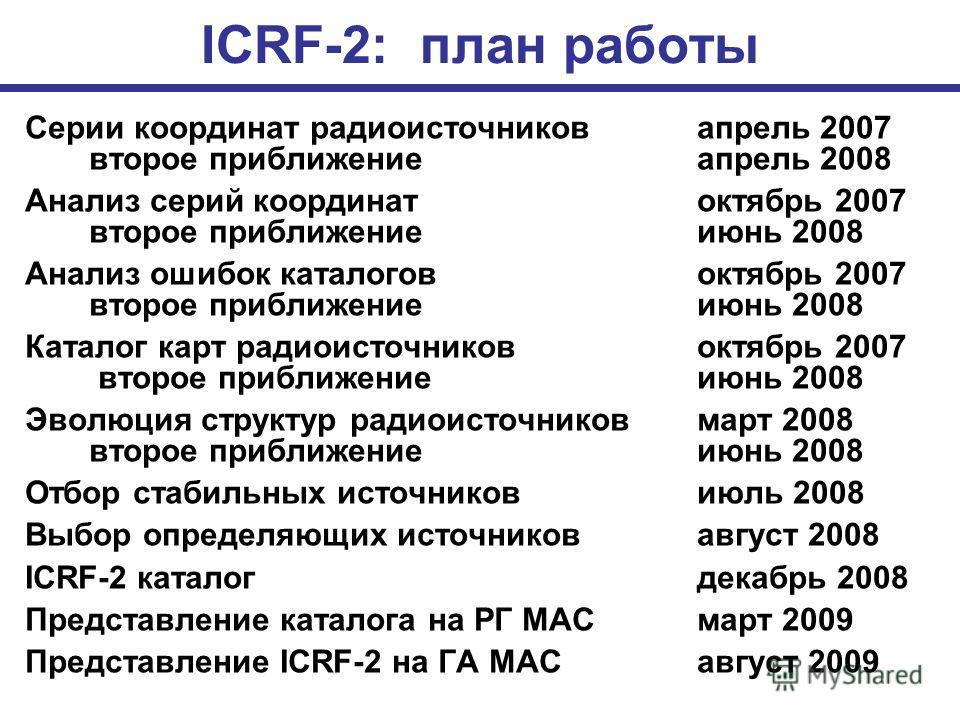 ICRF-2: план работы Серии координат радиоисточников апрель 2007 второе приближение апрель 2008 Анализ серий координатоктябрь 2007 второе приближение июнь 2008 Анализ ошибок каталоговоктябрь 2007 второе приближение июнь 2008 Каталог карт радиоисточник