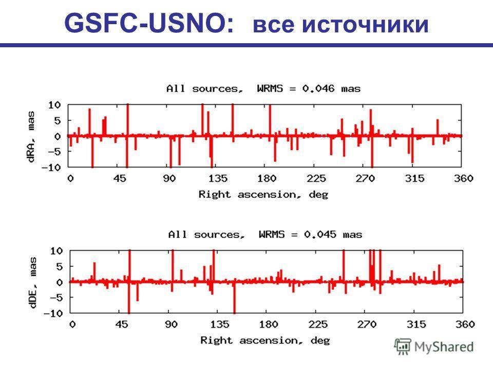 GSFC-USNO: все источники