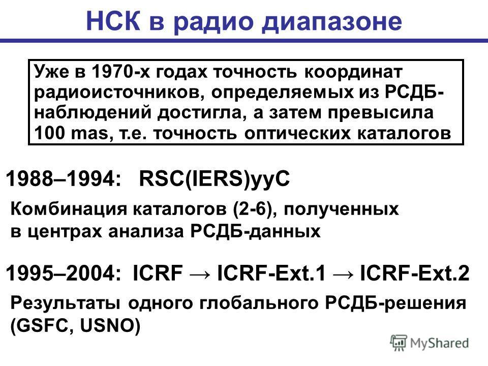 НСК в радио диапазоне 1988–1994: RSC(IERS)yyC Комбинация каталогов (2-6), полученных в центрах анализа РСДБ-данных 1995–2004: ICRF ICRF-Ext.1 ICRF-Ext.2 Результаты одного глобального РСДБ-решения (GSFC, USNO) Уже в 1970-х годах точность координат рад