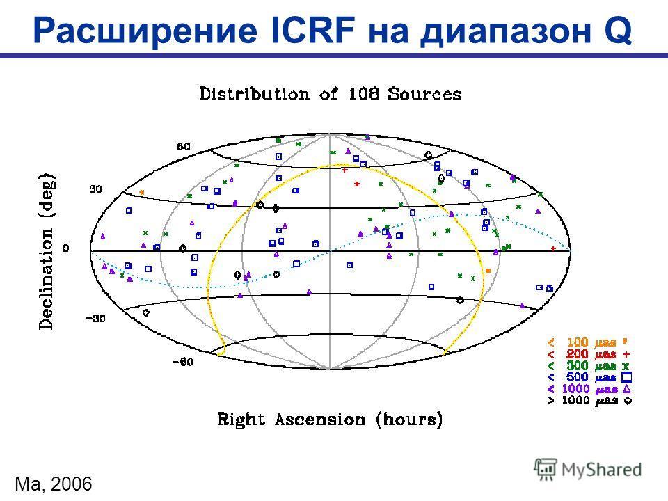 Расширение ICRF на диапазон Q Ma, 2006