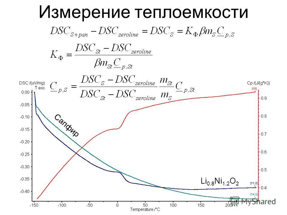 Измерение теплоемкости Li 0.8 Ni 1.2 O 2 Сапфир
