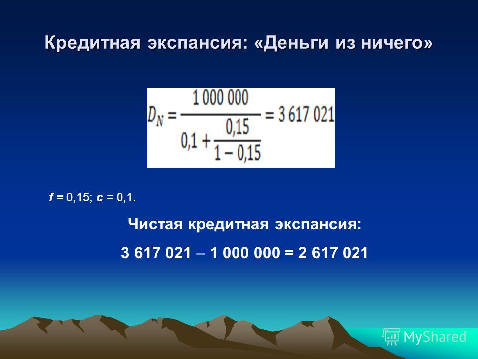 Кредитная экспансия: «Деньги из ничего» f = 0,15; с = 0,1. Чистая кредитная экспансия: 3 617 021 1 000 000 = 2 617 021
