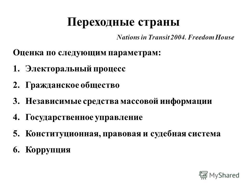 Переходные страны Nations in Transit 2004. Freedom House Оценка по следующим параметрам: 1.Электоральный процесс 2.Гражданское общество 3.Независимые средства массовой информации 4.Государственное управление 5.Конституционная, правовая и судебная сис