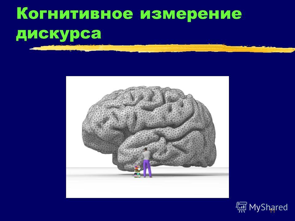 11 Когнитивное измерение дискурса