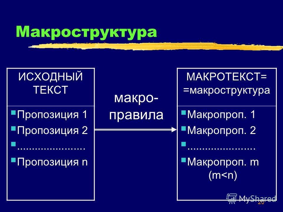 20 Макроструктура ИСХОДНЫЙ ТЕКСТ Пропозиция 1 Пропозиция 2....................... Пропозиция n МАКРОТЕКСТ= =макроструктура Макропроп. 1 Макропроп. 2....................... Макропроп. m (m