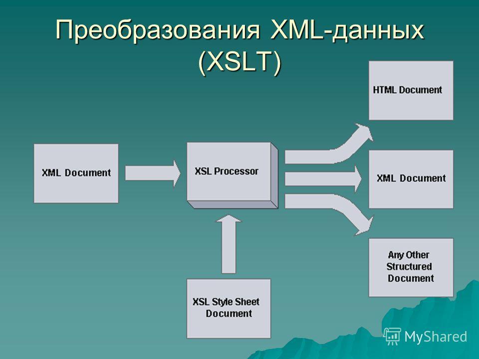 Преобразования XML-данных (XSLT)