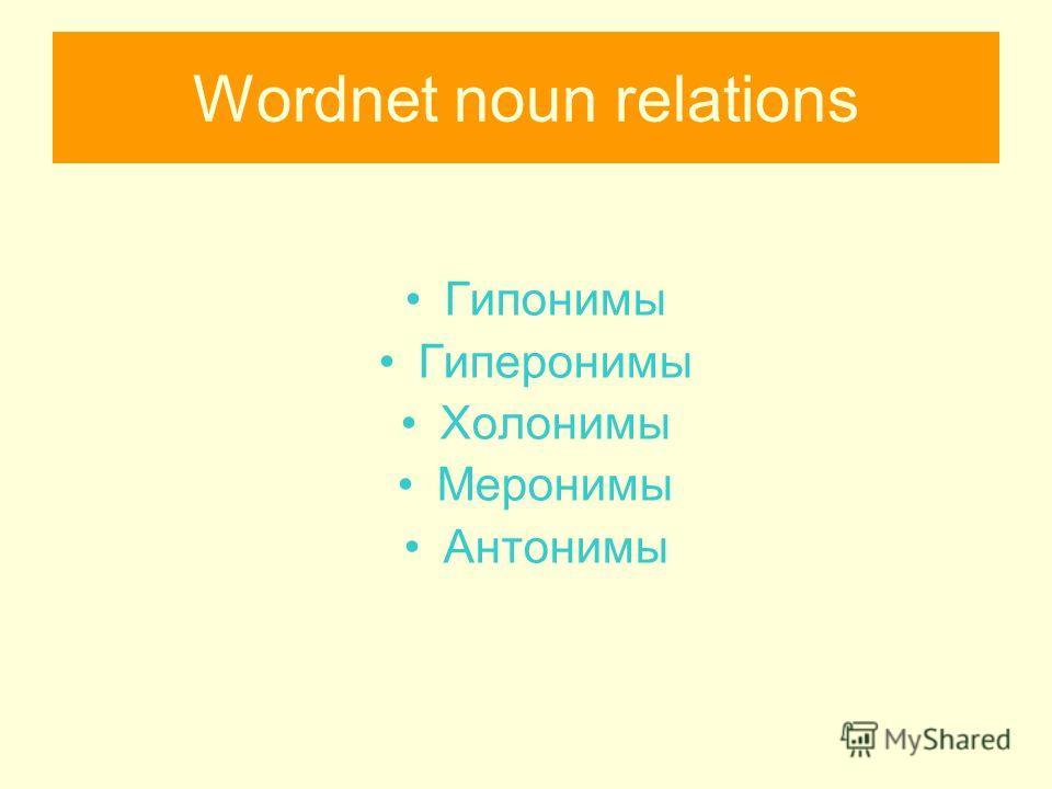 Wordnet noun relations Гипонимы Гиперонимы Холонимы Меронимы Антонимы