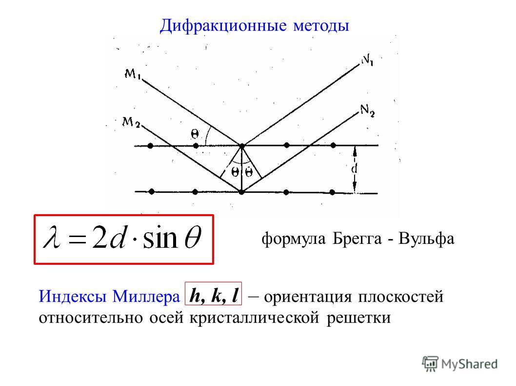 Дифракционные методы формула Брегга - Вульфа Индексы Миллера h, k, l – ориентация плоскостей относительно осей кристаллической решетки