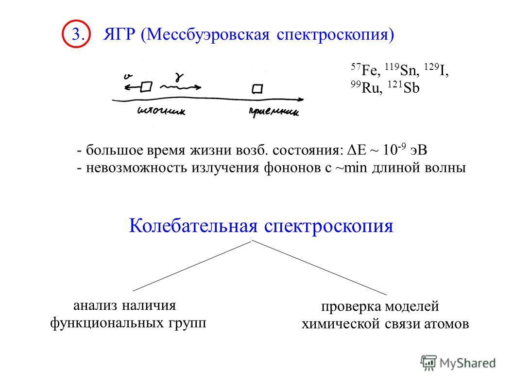 3. ЯГР (Мессбуэровская спектроскопия) 57 Fe, 119 Sn, 129 I, 99 Ru, 121 Sb - большое время жизни возб. состояния: ΔE ~ 10 -9 эВ - невозможность излучения фононов с ~min длиной волны Колебательная спектроскопия анализ наличия функциональных групп прове